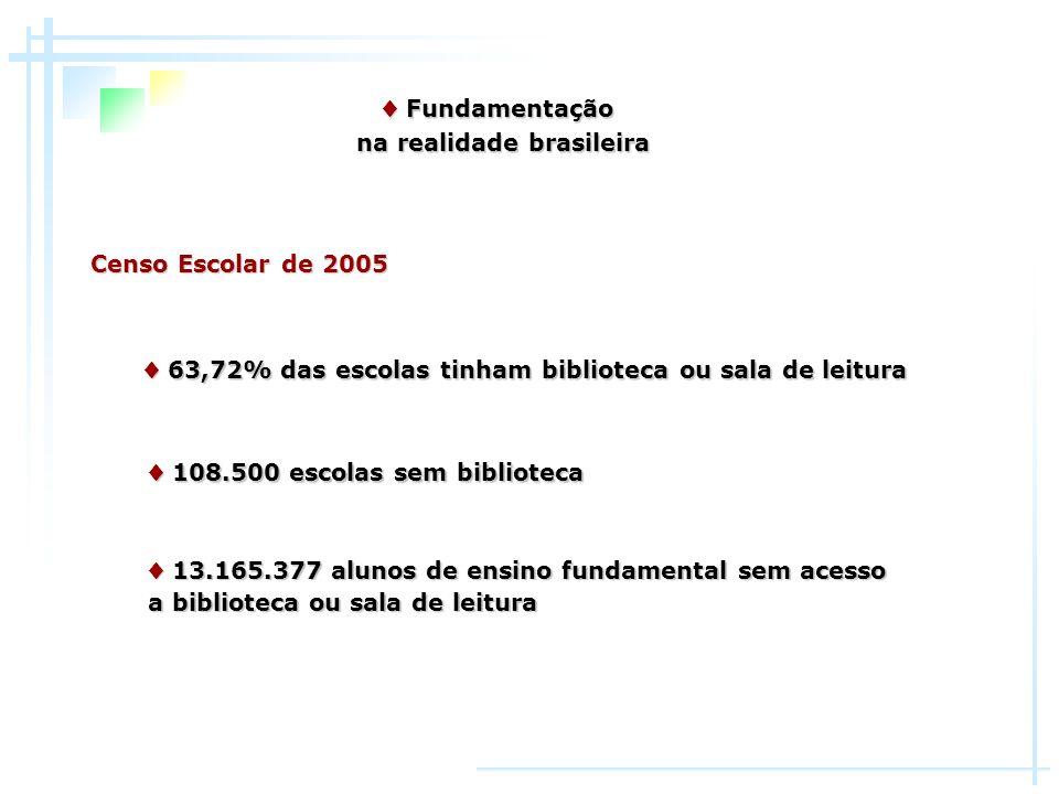 Censo Escolar de 2005 108.500 escolas sem biblioteca 108.500 escolas sem biblioteca 63,72% das escolas tinham biblioteca ou sala de leitura 63,72% das