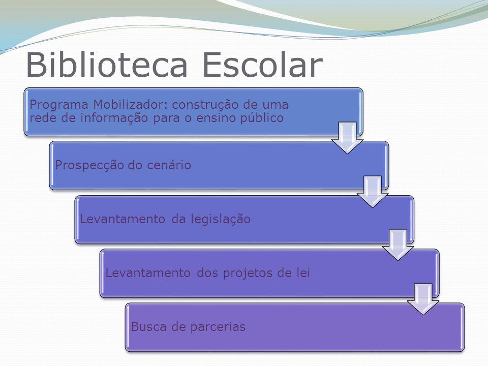 Biblioteca Escolar Programa Mobilizador: construção de uma rede de informação para o ensino público Prospecção do cenárioLevantamento da legislaçãoLevantamento dos projetos de leiBusca de parcerias