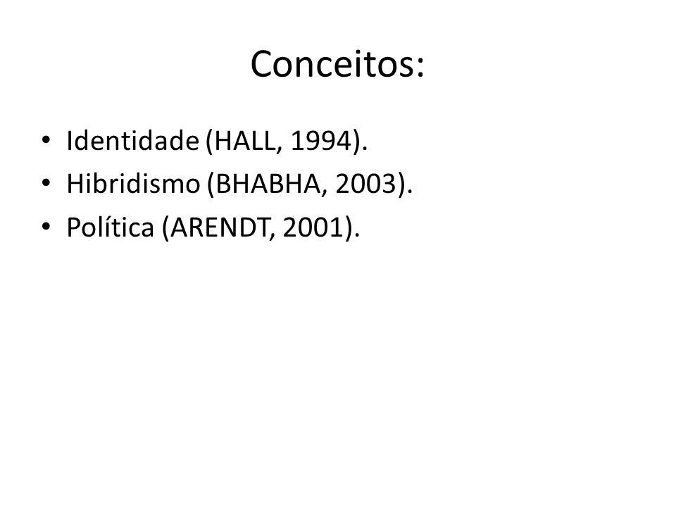 Conceitos: Identidade (HALL, 1994). Hibridismo (BHABHA, 2003). Política (ARENDT, 2001).