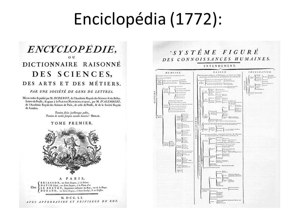Enciclopédia (1772):
