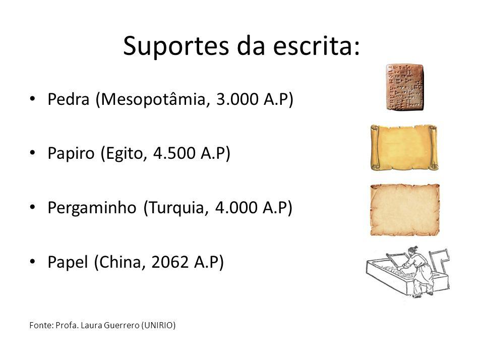 Suportes da escrita: Pedra (Mesopotâmia, 3.000 A.P) Papiro (Egito, 4.500 A.P) Pergaminho (Turquia, 4.000 A.P) Papel (China, 2062 A.P) Fonte: Profa. La
