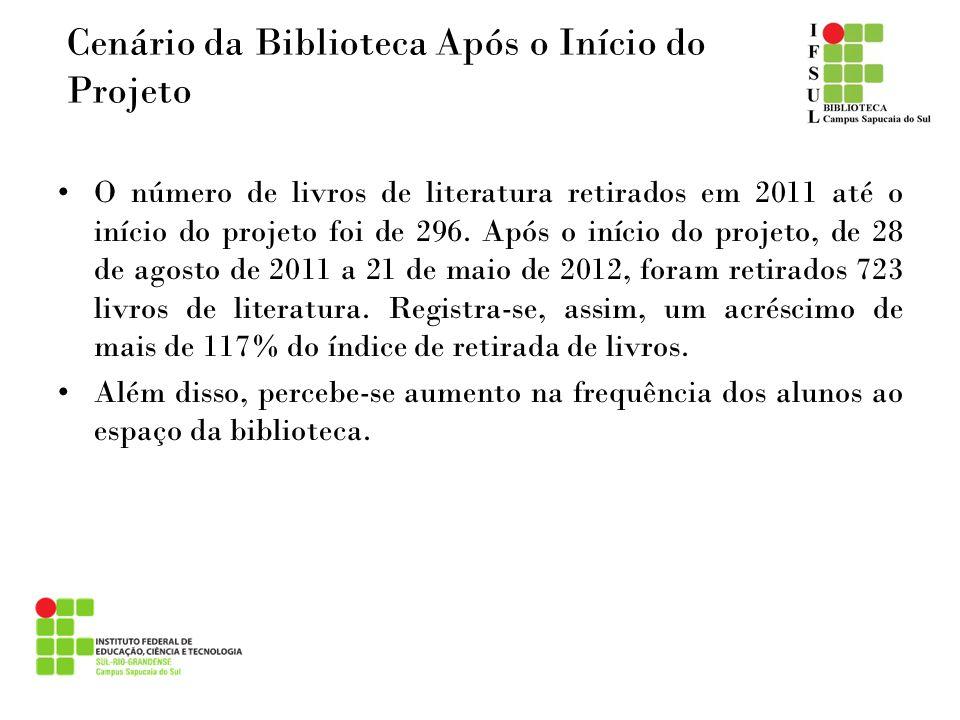 Cenário da Biblioteca Após o Início do Projeto O número de livros de literatura retirados em 2011 até o início do projeto foi de 296. Após o início do