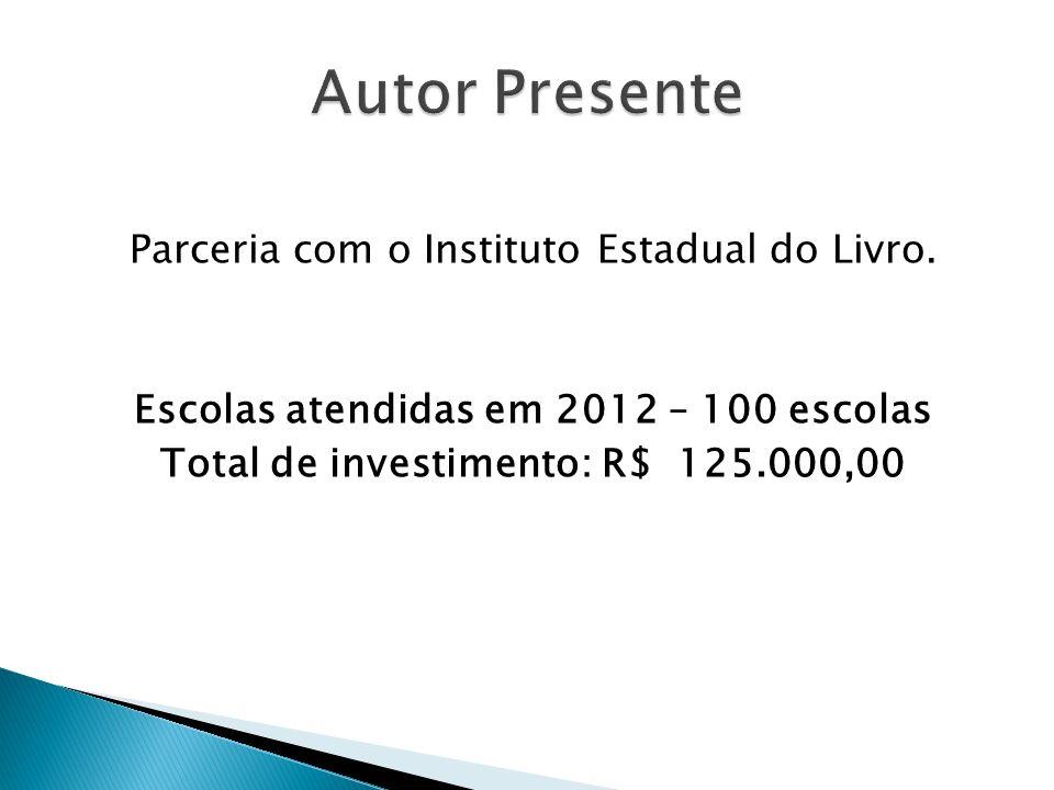 Parceria com o Instituto Estadual do Livro. Escolas atendidas em 2012 – 100 escolas Total de investimento: R$ 125.000,00
