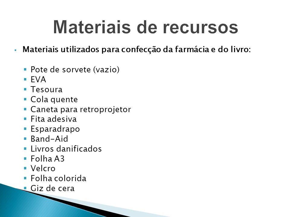 Materiais utilizados para confecção da farmácia e do livro: Pote de sorvete (vazio) EVA Tesoura Cola quente Caneta para retroprojetor Fita adesiva Esp