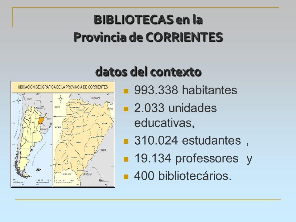 BIBLIOTECAS en la Provincia de CORRIENTES datos del contexto 993.338 habitantes 2.033 unidades educativas, 310.024 estudantes, 19.134 professores y 400 bibliotecários.