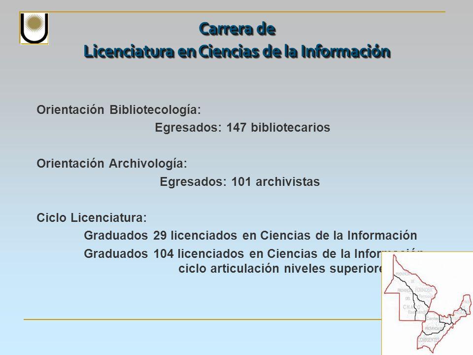 ECIM Encuentro de Ciencias de la Información del MERCOSUR