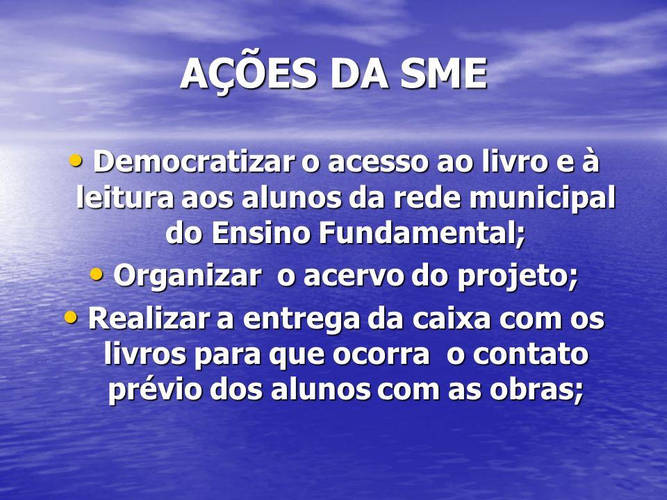 AÇÕES DA SME Democratizar o acesso ao livro e à leitura aos alunos da rede municipal do Ensino Fundamental; Democratizar o acesso ao livro e à leitura