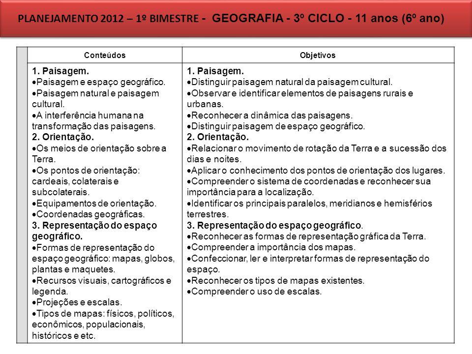 PLANEJAMENTO 2012 – 1º BIMESTRE - GEOGRAFIA - 3º CICLO - 11 anos (6º ano) ConteúdosObjetivos 1. Paisagem. Paisagem e espaço geográfico. Paisagem natur