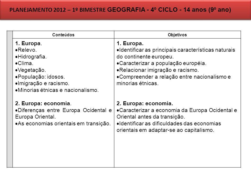 PLANEJAMENTO 2012 – 1º BIMESTRE GEOGRAFIA - 4º CICLO - 14 anos (9º ano) ConteúdosObjetivos 1. Europa. Relevo. Hidrografia. Clima. Vegetação. População