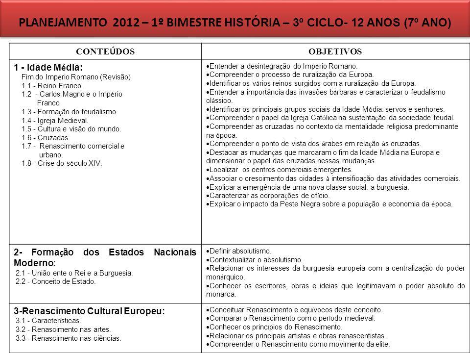 PLANEJAMENTO 2012 – 1º BIMESTRE HISTÓRIA – 3º CICLO- 12 ANOS (7º ANO) CONTE Ú DOS OBJETIVOS 1 - Idade M é dia: Fim do Imp é rio Romano (Revisão) 1.1 -
