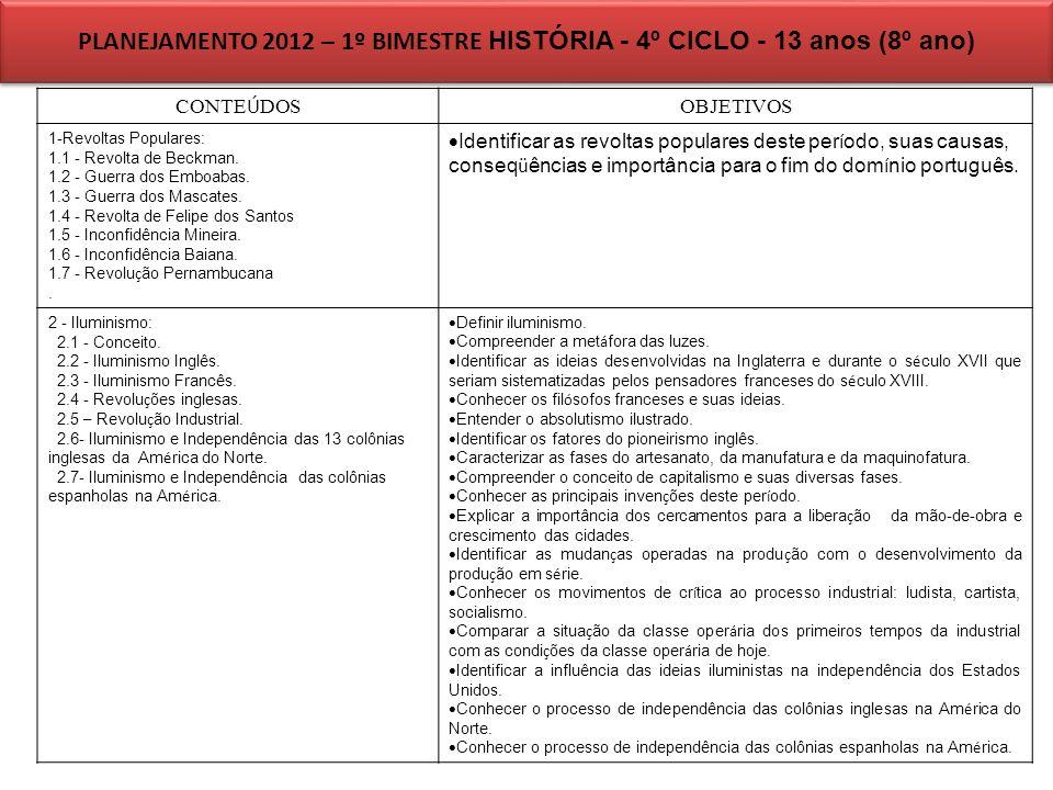 PLANEJAMENTO 2012 – 1º BIMESTRE HISTÓRIA - 4º CICLO - 13 anos (8º ano) CONTE Ú DOS OBJETIVOS 1-Revoltas Populares: 1.1 - Revolta de Beckman. 1.2 - Gue