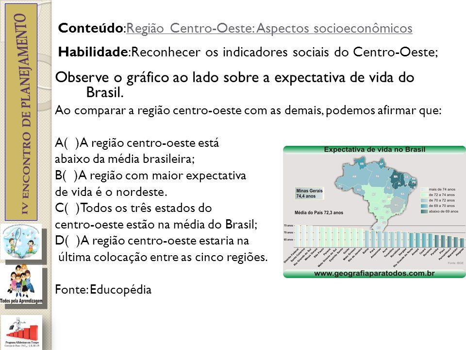 Conteúdo: Região Centro-Oeste: Aspectos socioeconômicos Habilidade: Identificar as principais atividades econômicas e os problemas ambientais da região.