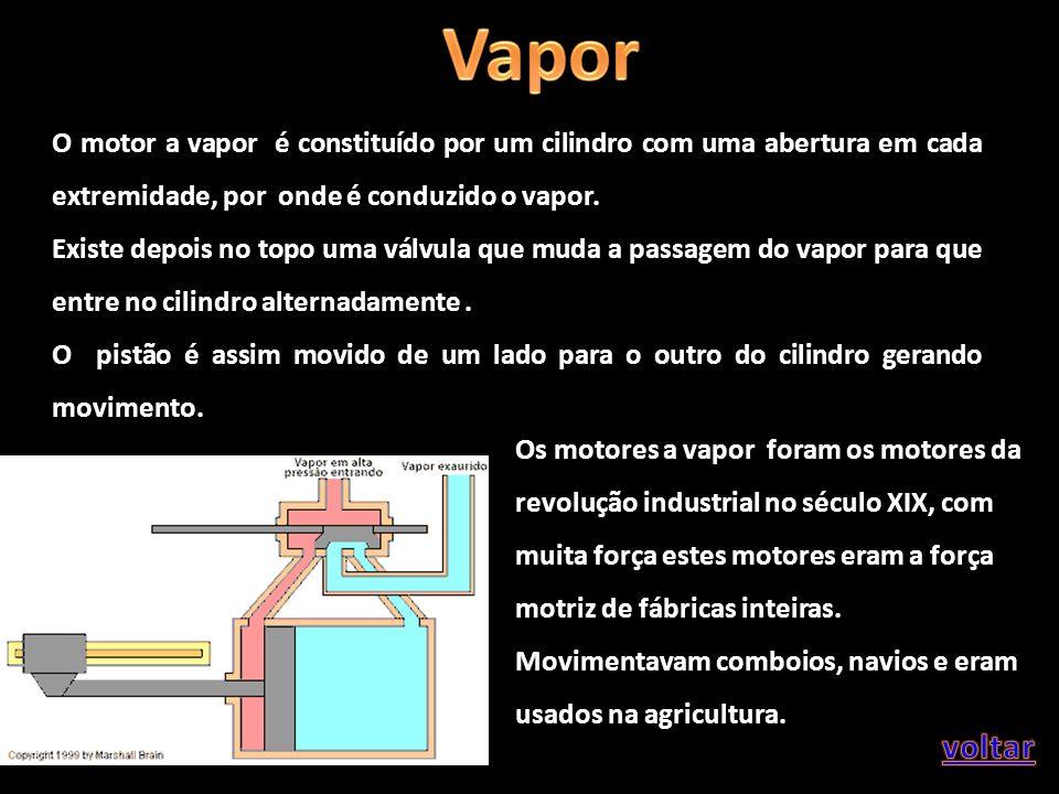 O motor a vapor é constituído por um cilindro com uma abertura em cada extremidade, por onde é conduzido o vapor. Existe depois no topo uma válvula qu