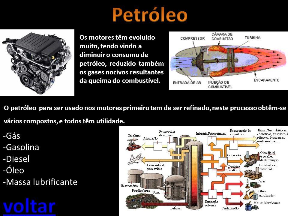 O petróleo para ser usado nos motores primeiro tem de ser refinado, neste processo obtêm-se vários compostos, e todos têm utilidade. -Gás -Gasolina -D
