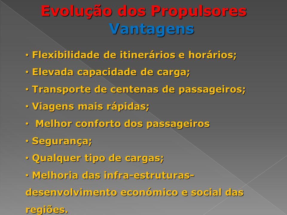 Evolução dos Propulsores Vantagens Flexibilidade de itinerários e horários; Flexibilidade de itinerários e horários; Elevada capacidade de carga; Elev