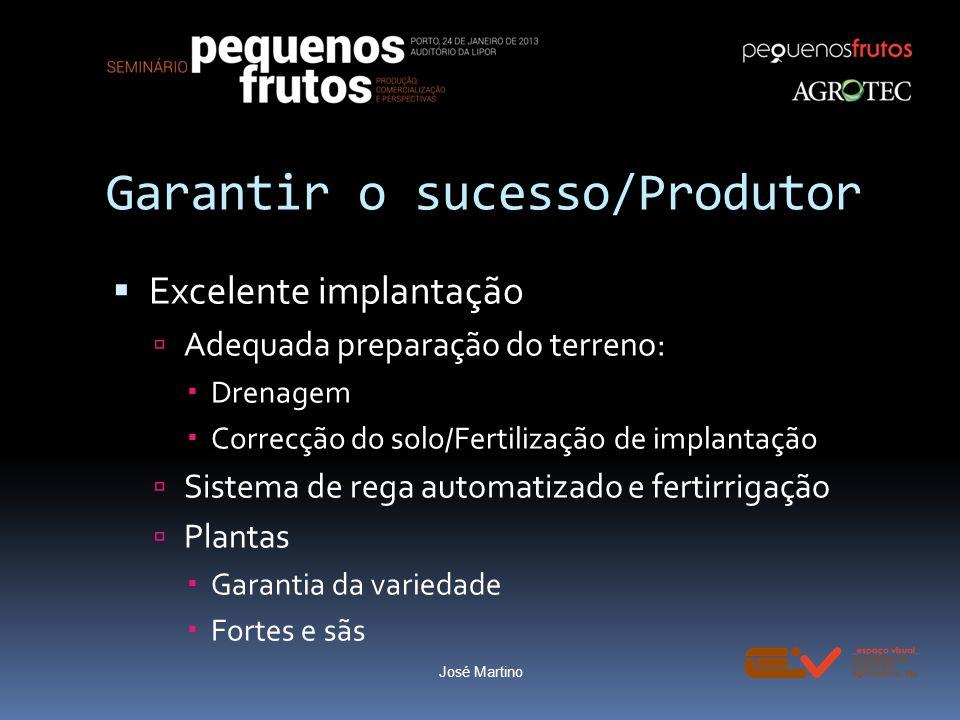 Garantir o sucesso/Produtor Excelente implantação Adequada preparação do terreno: Drenagem Correcção do solo/Fertilização de implantação Sistema de re