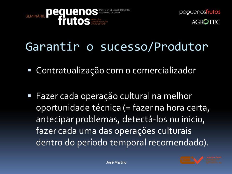 Garantir o sucesso/Produtor Contratualização com o comercializador Fazer cada operação cultural na melhor oportunidade técnica (= fazer na hora certa,