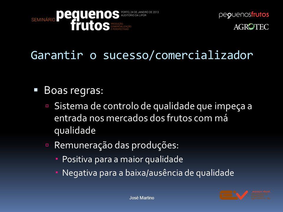 Garantir o sucesso/comercializador Boas regras: Sistema de controlo de qualidade que impeça a entrada nos mercados dos frutos com má qualidade Remuner