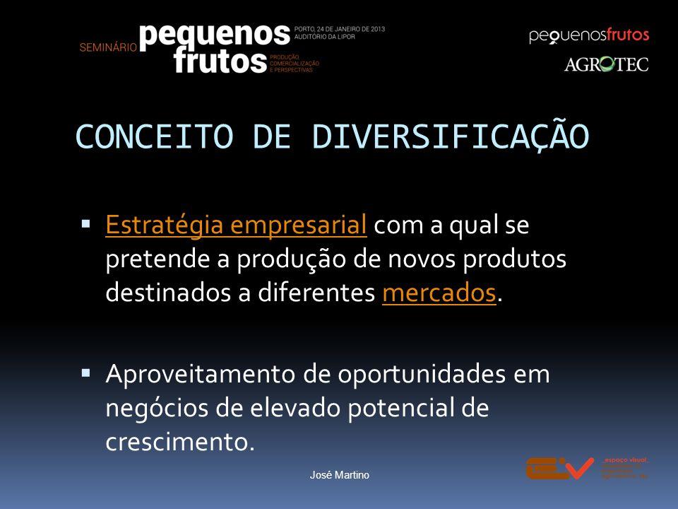 CONCEITO DE DIVERSIFICAÇÃO Estratégia empresarial com a qual se pretende a produção de novos produtos destinados a diferentes mercados. Estratégia emp