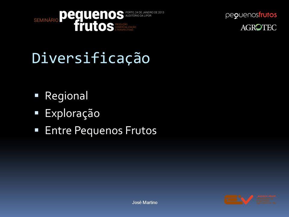 Diversificação Regional Exploração Entre Pequenos Frutos José Martino