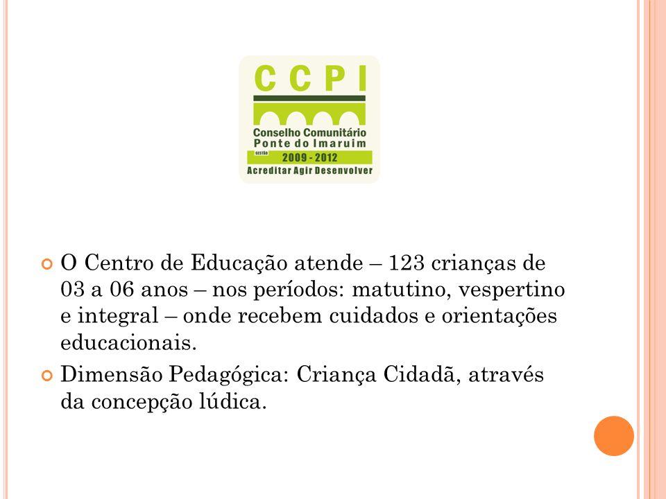 O Centro de Educação atende – 123 crianças de 03 a 06 anos – nos períodos: matutino, vespertino e integral – onde recebem cuidados e orientações educa