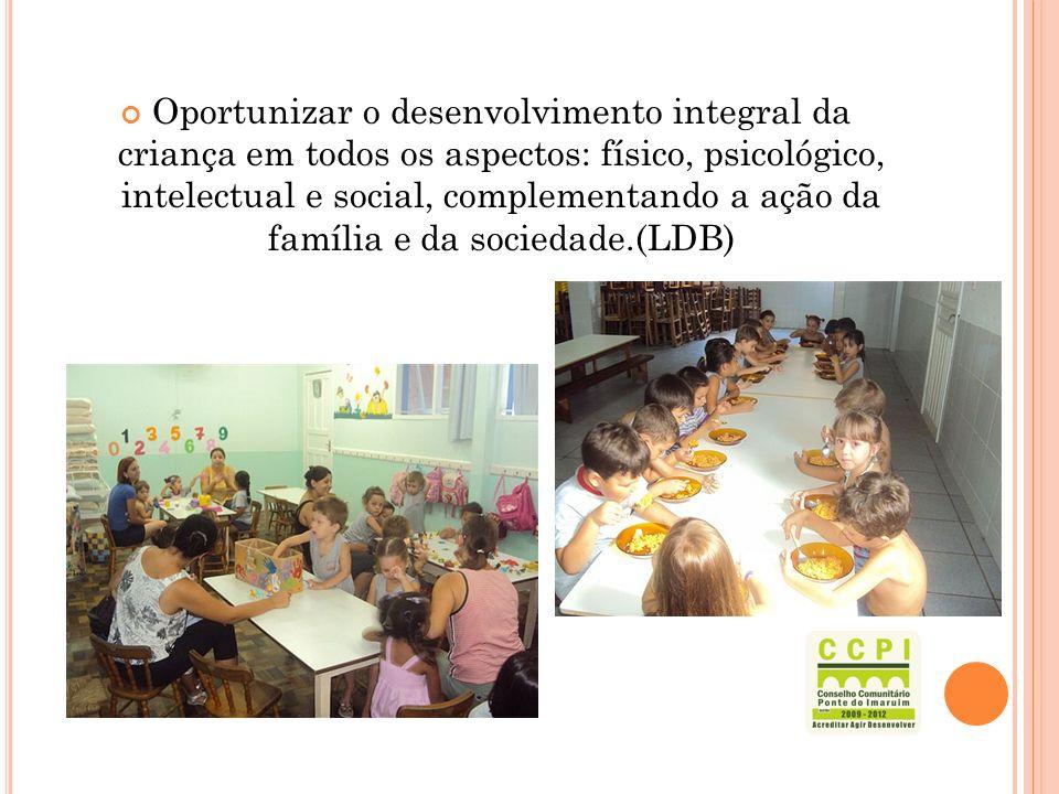 TRABALHANDO COM PROJETOS Porque é trabalhar dentro de uma organização da ação educativa.