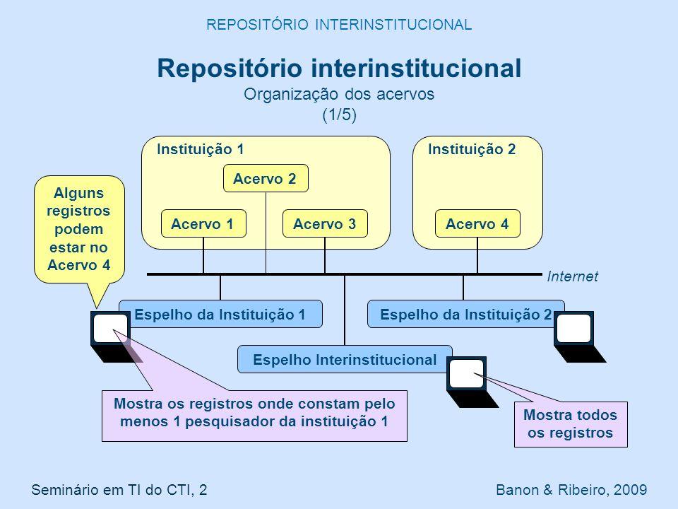 Seminário em TI do CTI, 2 Banon & Ribeiro, 2009 REPOSITÓRIO INTERINSTITUCIONAL Repositório interinstitucional Organização dos acervos (1/5) Espelho da Instituição 1 Internet Instituição 1Instituição 2 Espelho da Instituição 2 Espelho Interinstitucional Acervo 1Acervo 3 Acervo 2 Acervo 4 Mostra os registros onde constam pelo menos 1 pesquisador da instituição 1 Mostra todos os registros Alguns registros podem estar no Acervo 4