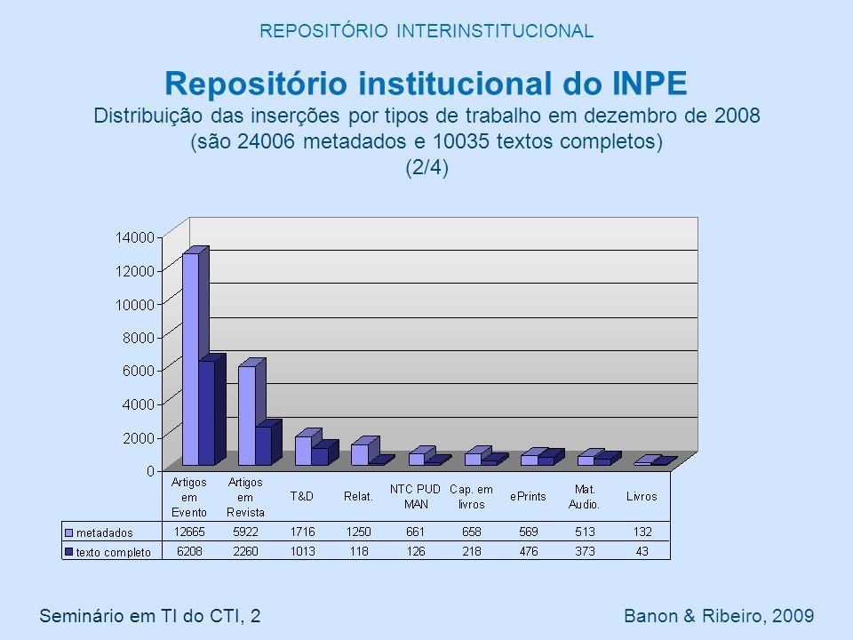 Repositório institucional do INPE Distribuição das inserções por tipos de trabalho em dezembro de 2008 (são 24006 metadados e 10035 textos completos) (2/4) Seminário em TI do CTI, 2 Banon & Ribeiro, 2009 REPOSITÓRIO INTERINSTITUCIONAL