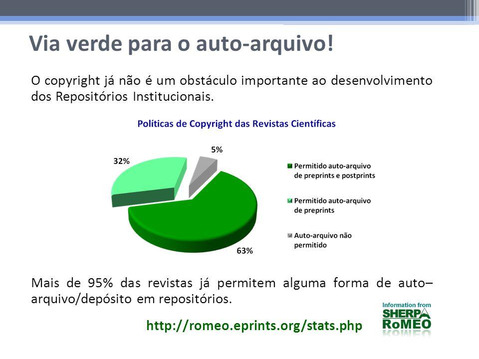 Via verde para o auto-arquivo! O copyright já não é um obstáculo importante ao desenvolvimento dos Repositórios Institucionais. Mais de 95% das revist