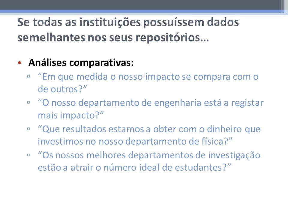 Se todas as instituições possuíssem dados semelhantes nos seus repositórios… Análises comparativas: Em que medida o nosso impacto se compara com o de