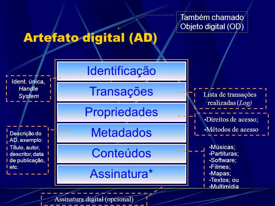 Artefato digital (AD) Metadados Conteúdos Músicas; Partituras; Software; Filmes; Mapas; Textos; ou Multimídia Descrição do AD, exemplo: Título, autor,