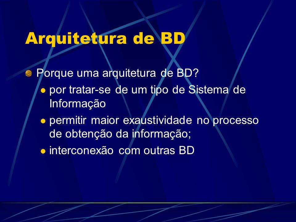 Arquitetura de BD Porque uma arquitetura de BD? por tratar-se de um tipo de Sistema de Informação permitir maior exaustividade no processo de obtenção