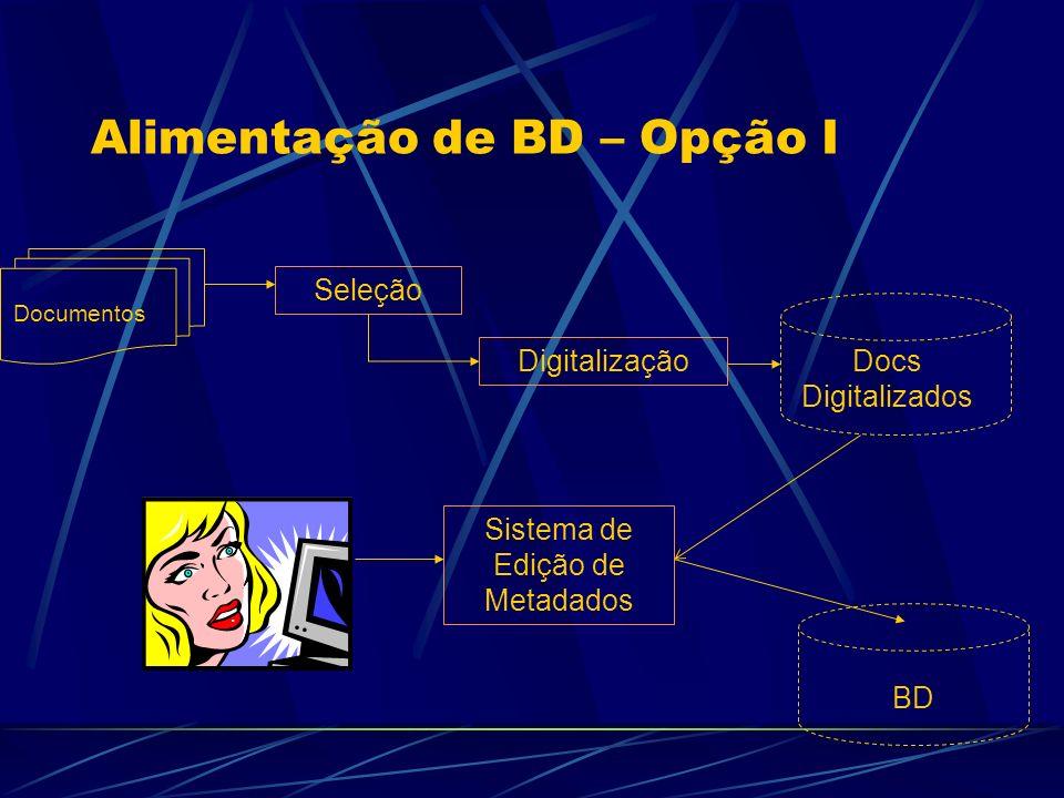 Alimentação de BD – Opção I Documentos Digitalização Docs Digitalizados Sistema de Edição de Metadados BD Seleção
