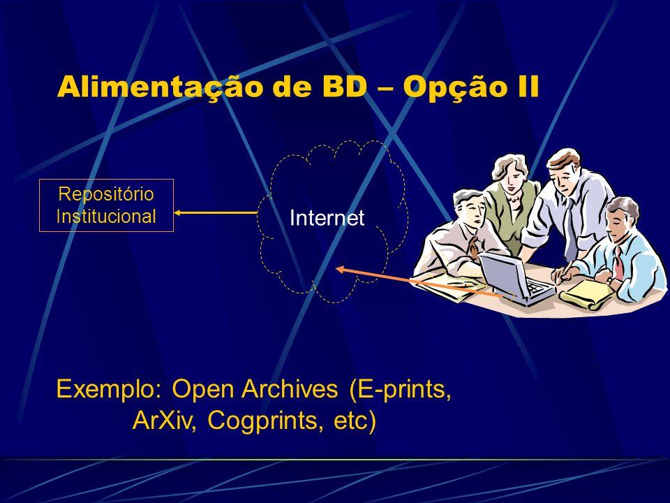 Alimentação de BD – Opção II Internet Repositório Institucional Exemplo: Open Archives (E-prints, ArXiv, Cogprints, etc)