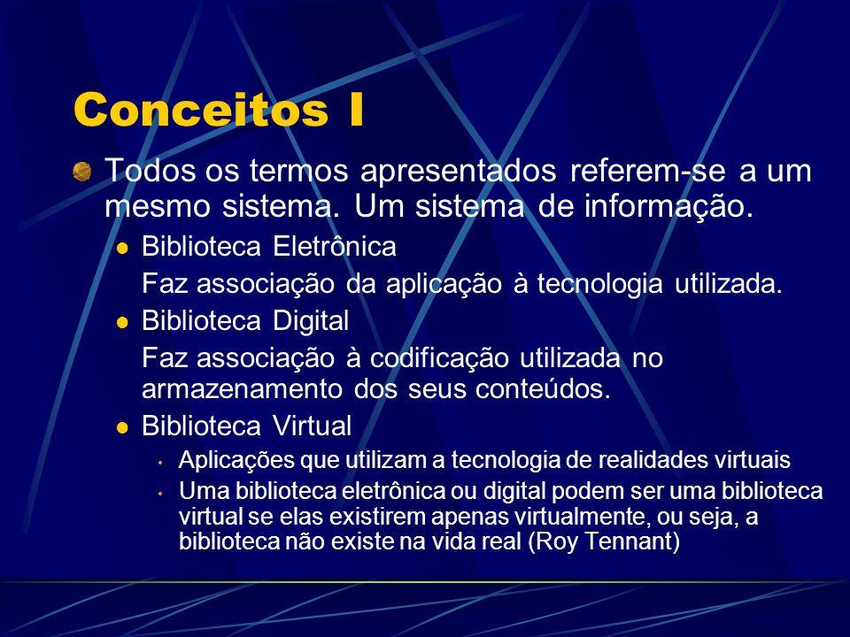 Conceitos I Todos os termos apresentados referem-se a um mesmo sistema. Um sistema de informação. Biblioteca Eletrônica Faz associação da aplicação à
