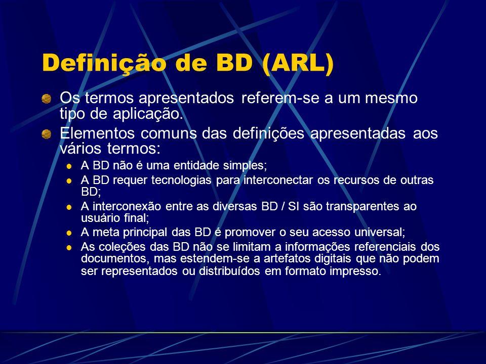 Definição de BD (ARL) Os termos apresentados referem-se a um mesmo tipo de aplicação. Elementos comuns das definições apresentadas aos vários termos: