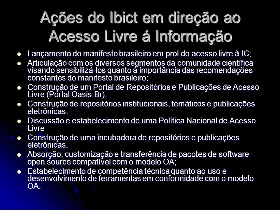 Ações do Ibict em direção ao Acesso Livre á Informação Lançamento do manifesto brasileiro em prol do acesso livre à IC; Lançamento do manifesto brasil