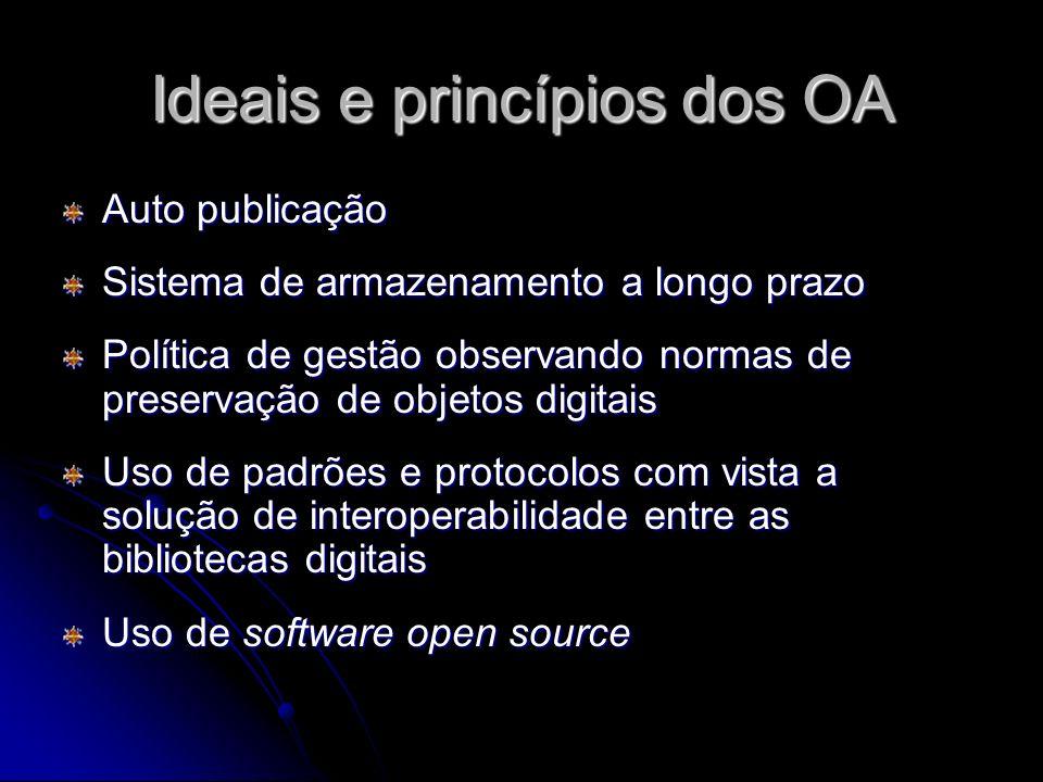 Ideais e princípios dos OA Auto publicação Sistema de armazenamento a longo prazo Política de gestão observando normas de preservação de objetos digit