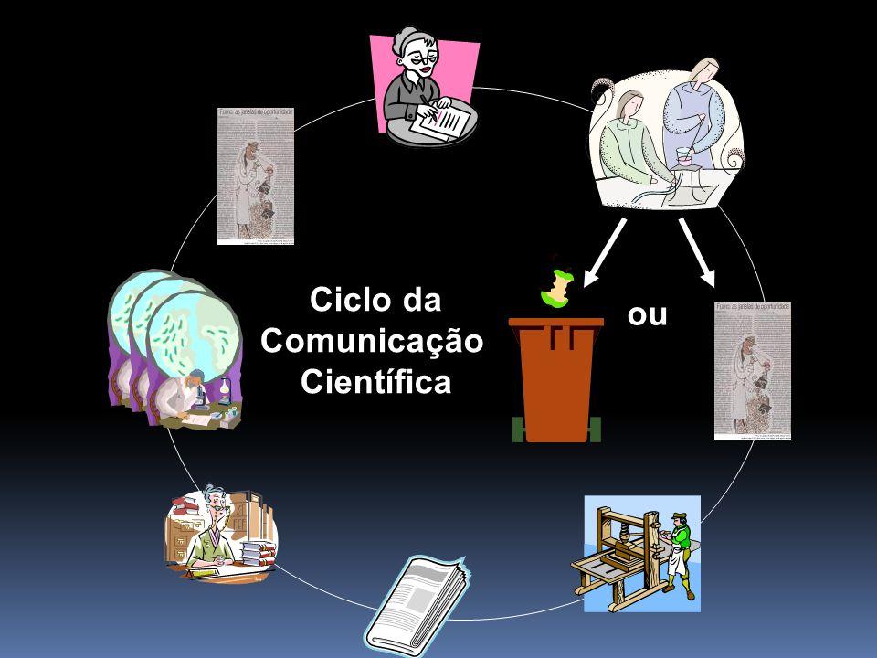 ou Ciclo da Comunicação Científica