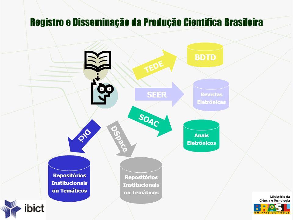 Registro e Disseminação da Produção Científica Brasileira TEDE BDTD SEER Revistas Eletrônicas SOAC Anais Eletrônicos DSpace Repositórios Institucionais ou Temáticos Dici Repositórios Institucionais ou Temáticos