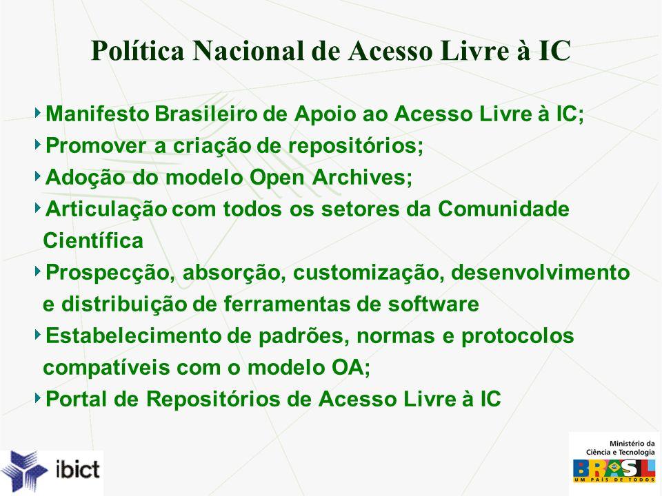 Política Nacional de Acesso Livre à IC Manifesto Brasileiro de Apoio ao Acesso Livre à IC; Promover a criação de repositórios; Adoção do modelo Open Archives; Articulação com todos os setores da Comunidade Científica Prospecção, absorção, customização, desenvolvimento e distribuição de ferramentas de software Estabelecimento de padrões, normas e protocolos compatíveis com o modelo OA; Portal de Repositórios de Acesso Livre à IC