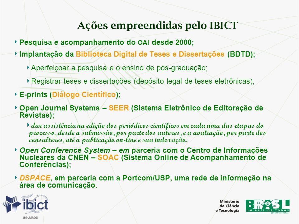 Ações empreendidas pelo IBICT Pesquisa e acompanhamento do OAI desde 2000; Implantação da Biblioteca Digital de Teses e Dissertações (BDTD); Aperfeiço