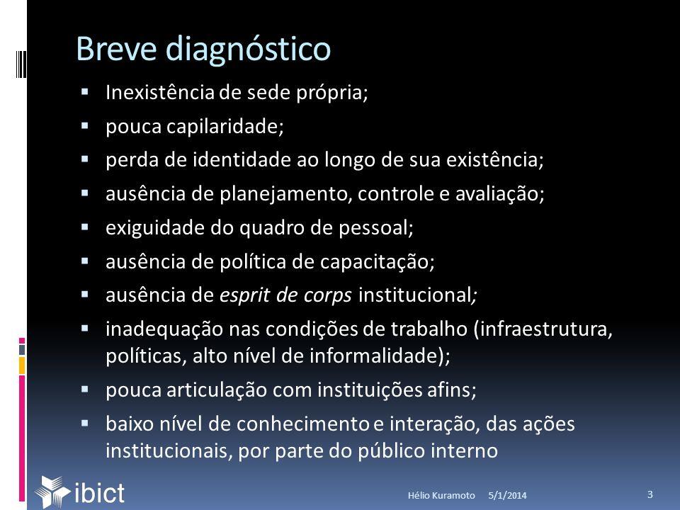 Missão do Ibict competência recursos infraestrutura informação em C&T 5/1/2014Hélio Kuramoto 4 produção socialização integração conhecimento em C&T