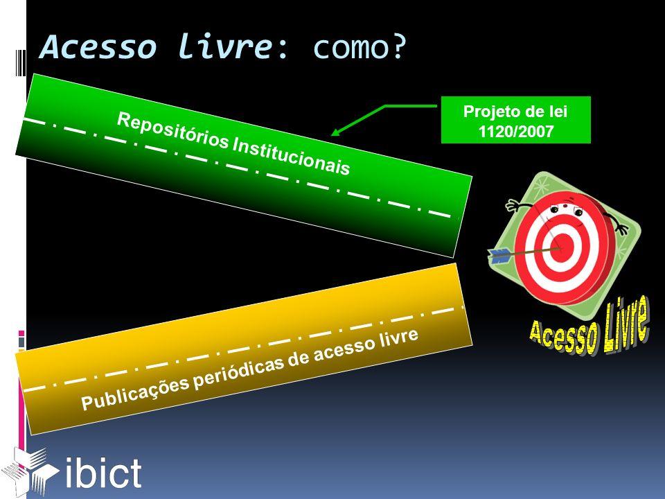 Acesso livre: como? Repositórios Institucionais Publicações periódicas de acesso livre Projeto de lei 1120/2007
