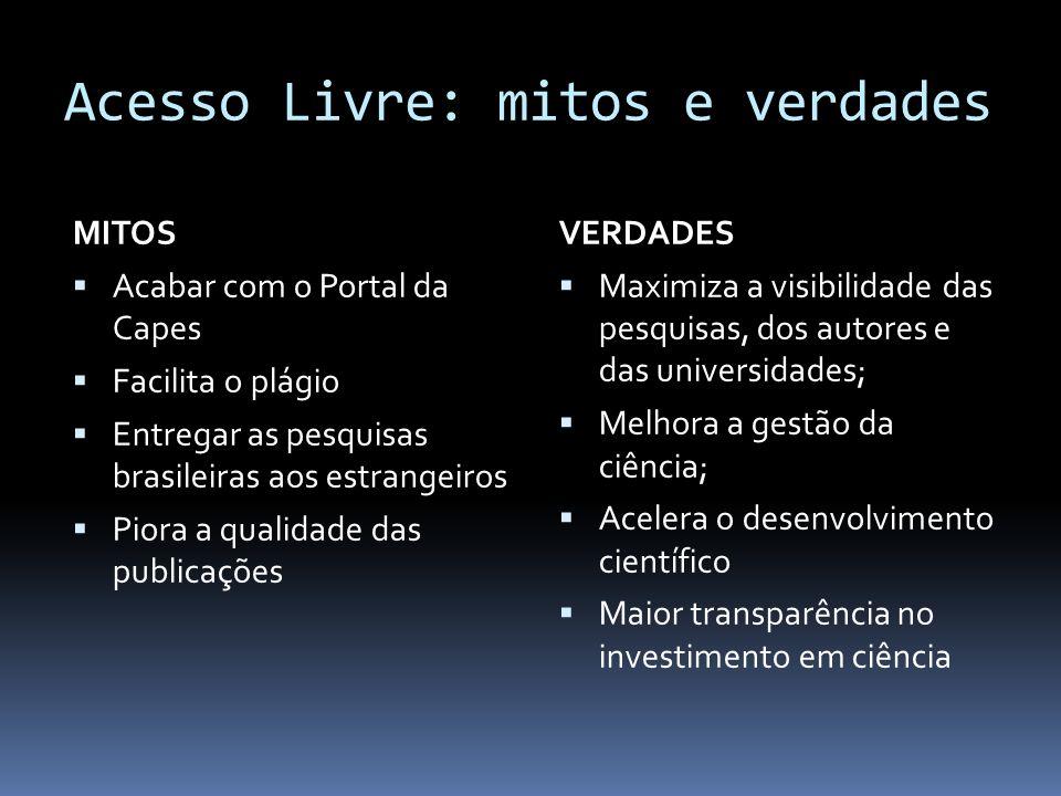 Acesso Livre: mitos e verdades MITOS Acabar com o Portal da Capes Facilita o plágio Entregar as pesquisas brasileiras aos estrangeiros Piora a qualida