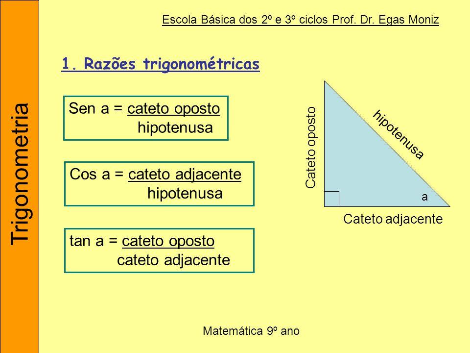 Trigonometria Escola Básica dos 2º e 3º ciclos Prof. Dr. Egas Moniz Matemática 9º ano 1. Razões trigonométricas Sen a = cateto oposto hipotenusa Cos a