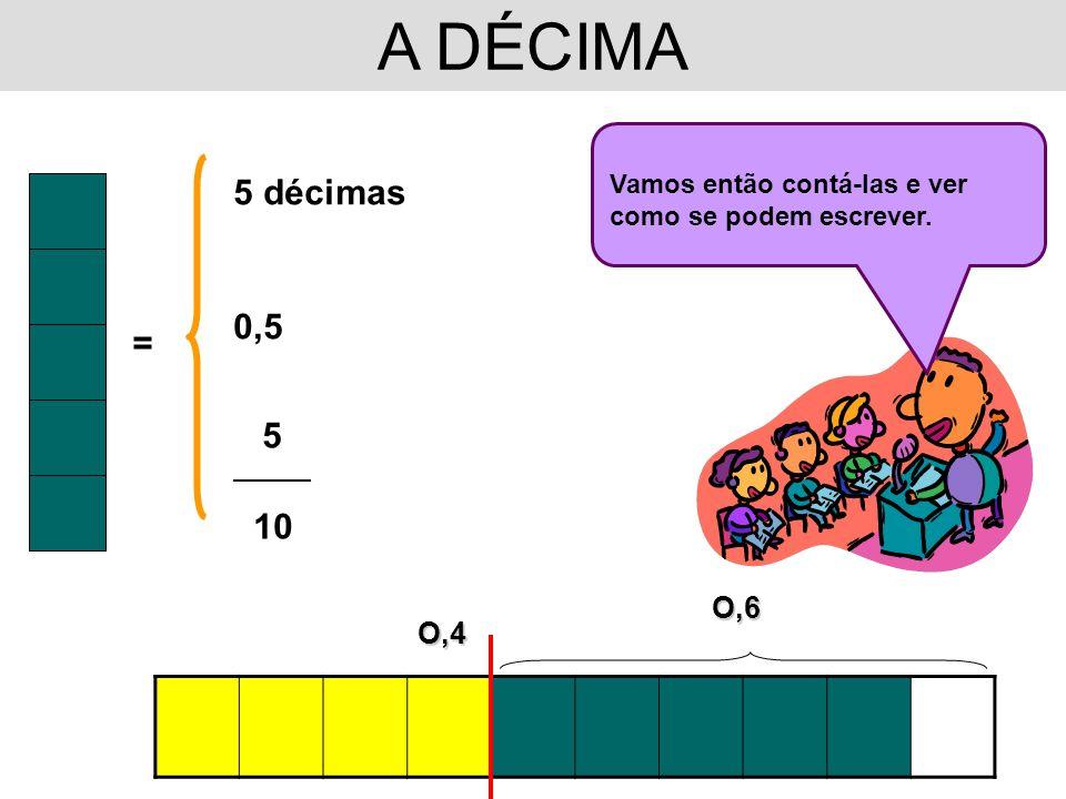 A DÉCIMAO,4 = 5 décimas 0,5 5 __________ 10 Vamos então contá-las e ver como se podem escrever. O,6