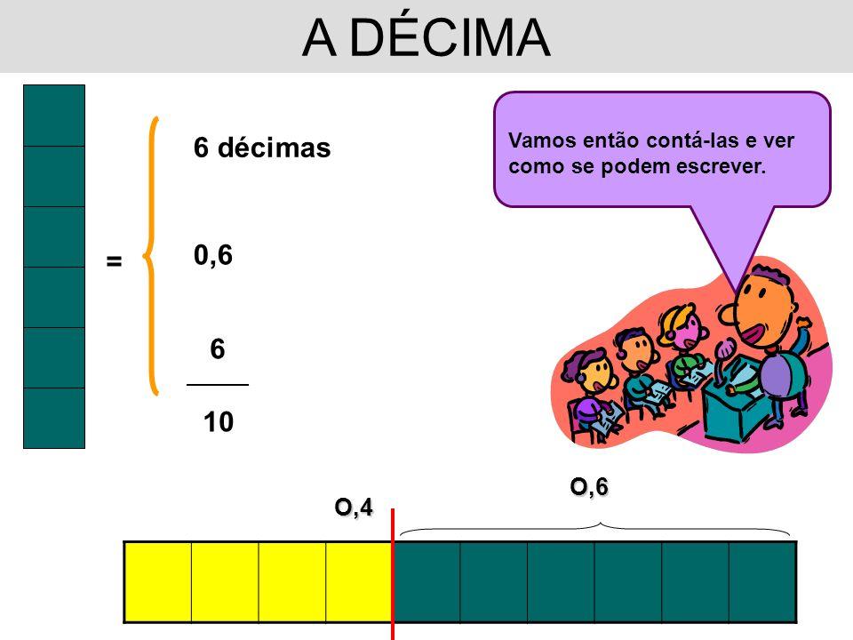 A DÉCIMAO,4 = 6 décimas 0,6 6 __________ 10 Vamos então contá-las e ver como se podem escrever. O,6