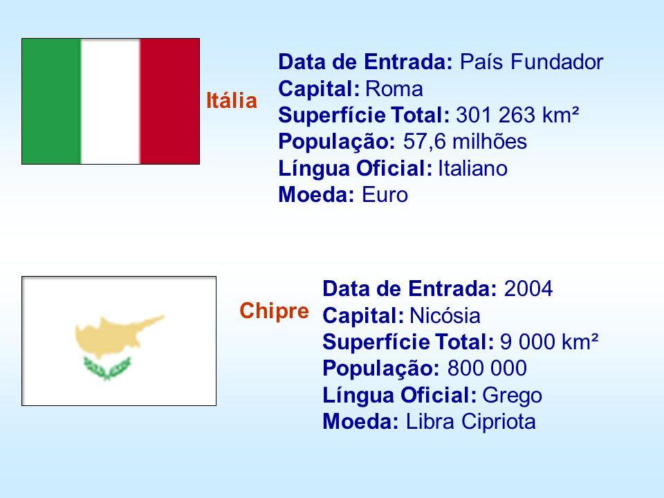 Itália Chipre Data de Entrada: País Fundador Capital: Roma Superfície Total: 301 263 km² População: 57,6 milhões Língua Oficial: Italiano Moeda: Euro