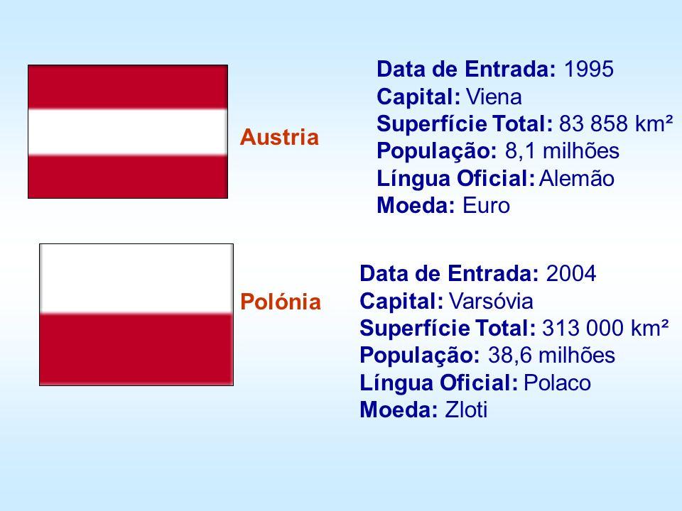 Austria Polónia Data de Entrada: 2004 Capital: Varsóvia Superfície Total: 313 000 km² População: 38,6 milhões Língua Oficial: Polaco Moeda: Zloti Data